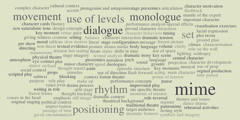 Monologues Tips Actors Students